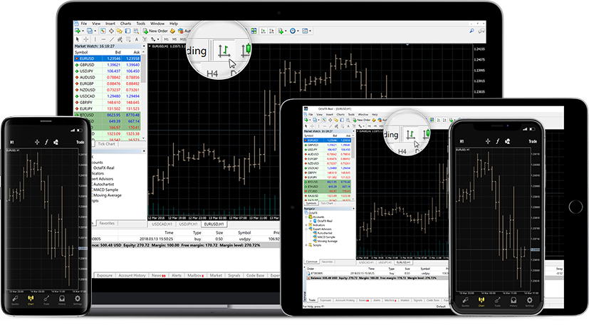 MetaTrader4 Forex trading platform - Download